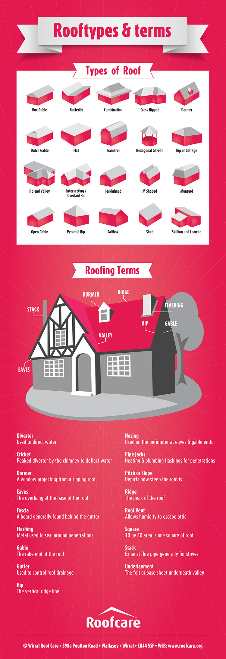 Roof-types-and-terms
