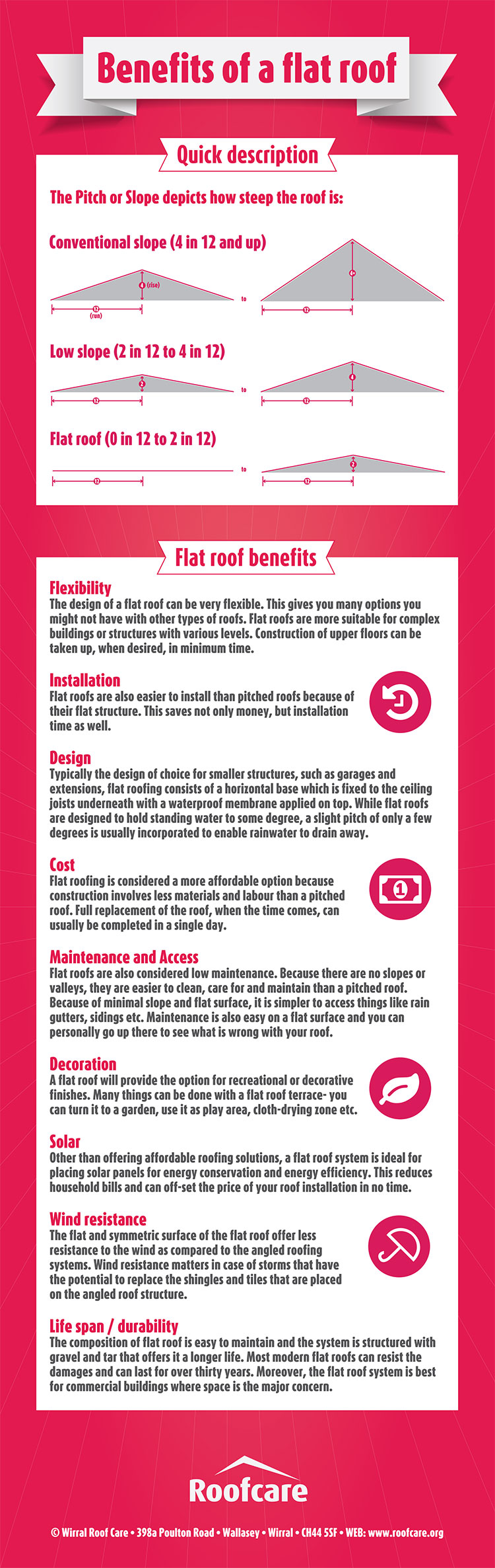 Flat-roof-benefits